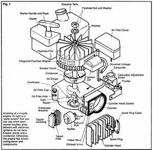 Toro Lawn Mower Engine Diagram