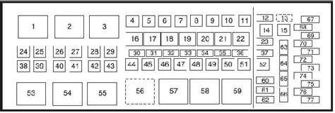Fuse Box For 2008 Ford F250 by 2008 2010 Ford F 250 350 450 550 Fuse Box Diagram 187 Fuse