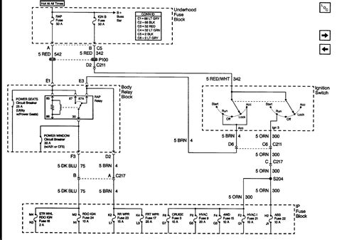 S10 Power Window Wiring Diagram by 1999 S10 2 2l Fuse Box Quesion There Are Two What Appear