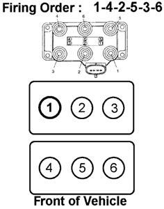 show   diagram  spark plugs  mazda mpv