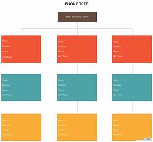 A Phone Tree Template Is A Very Helpful Tool In Businesses