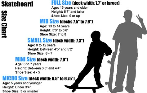 What Size Trucks Fit 825 Deck by Skateboard Buyers Guide