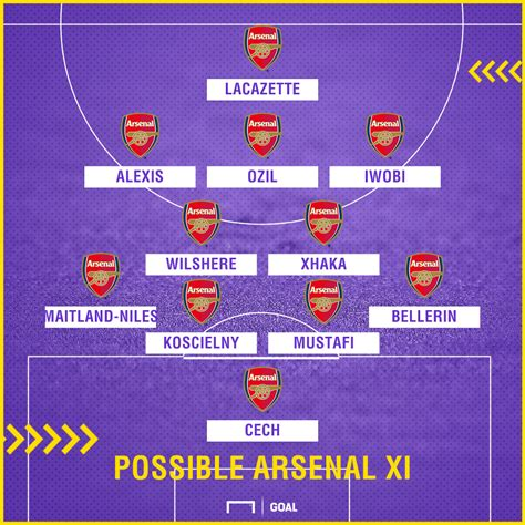 Arsenal Team News: Injuries, suspensions and line-up vs ...