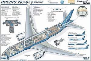 Winncad Elements Blog  Boeing Says Learned From Outsourcing Issues With 787