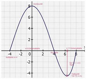 Wendestelle Berechnen : gau steckbriefaufgabe polynom 4 grades kenne 3 nullstellen und hochpunkt gau verfahren ~ Themetempest.com Abrechnung