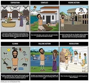 Hercules Myth Summary And Plot Diagram