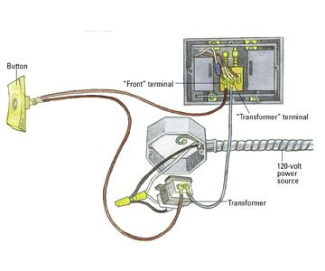 Iphone Chime Wiring Diagram by How To Repair A Door Chime Better Homes Gardens