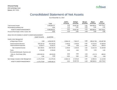 report encyclopedia fundcount accounting  investment