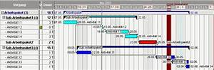 Weg Zeit Diagramm Excel Vorlage
