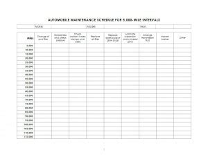 vehicle inspection checklist car inspection checklist