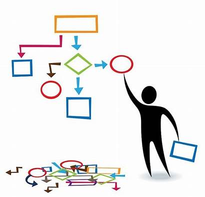 Workflow Project Management Sharepoint Process Redesign Mapping