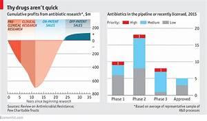 Countering Antibiotic Resistance