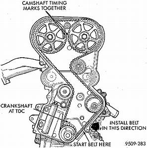 Timming Chain Went On Car How Does The Tensioner Work And