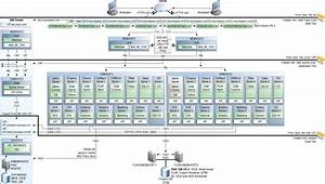 Introduction To The Enterprise Deployment Reference