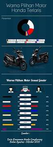 Diagram Komposisi Warna Motor Honda Terlaris  U0026 Terfavourit