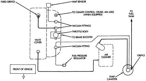1990 Jeep Wrangler Vacuum Diagram by 1991 Chevrolet Truck K1500 1 2 Ton P U 4wd 4 3l Tbi Ohv
