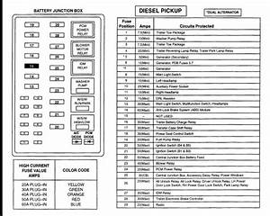 2000 Ford F350 Fuse Box Diagram  U2013 Seven Modified 2019 Ford