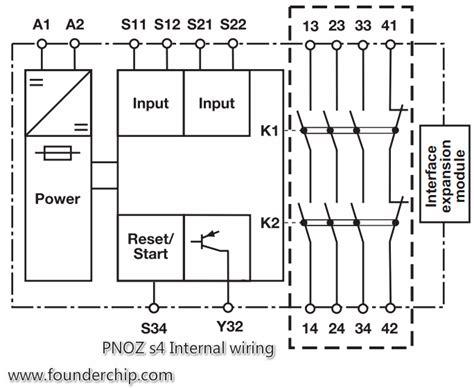 如何使用pilz的安全继电器pnoz s4 方正智芯