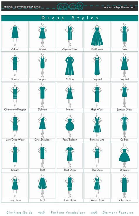 dress style clothing guide fashion vocabulary garment