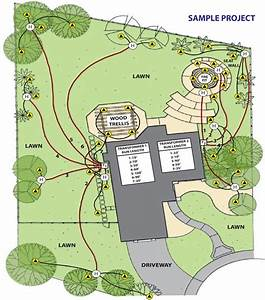 Landscape lighting wiring diagram : Low voltage landscape lighting installation guide