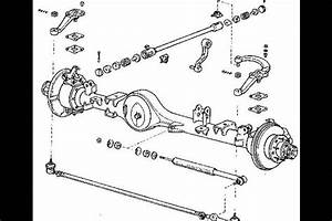 Steering Theory  Steering Systems  And Performance
