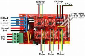 Mark2 Electronics Installation