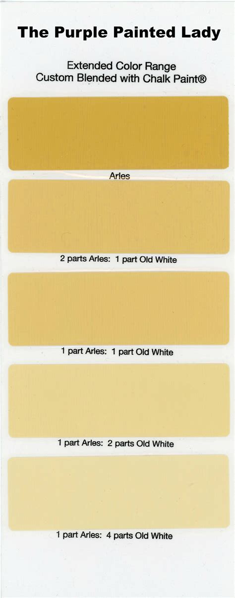 Chalk Paint® Sample Board Colors All In A Row  The