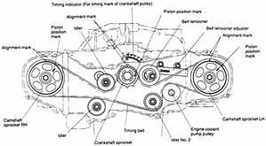 Subaru Outback Sport Engine Diagram 41488 Verdetellus It
