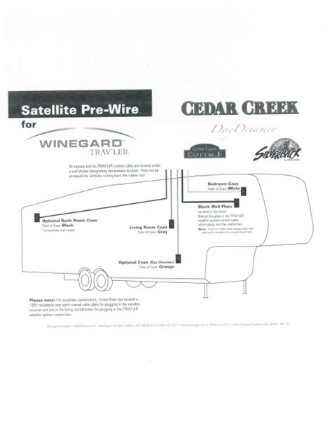 cedar creek pre wire for winegard traveler forest river forums