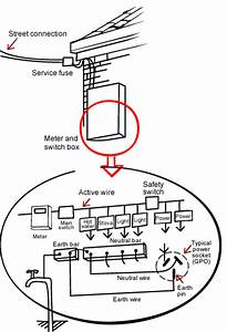 Australian House Wiring Diagram