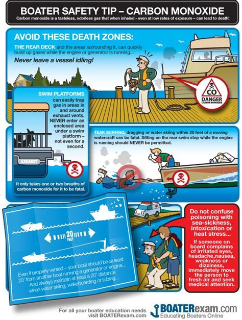 Boating Safety Is by Boating Safety Tip Carbon Monoxide Boating Infographics