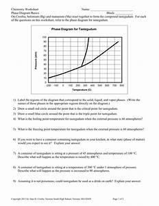 Phase Diagram For Tastegudum