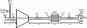 Schematic Of A Diesel Engine Admission Air