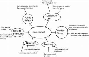 gun control problems and solutions essays