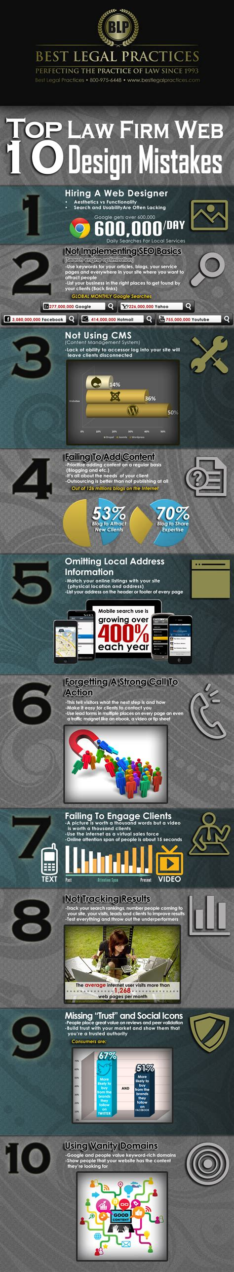 firm web designer top 10 firm web design mistakes infographic best