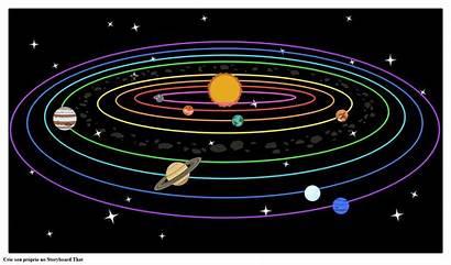 Sistema Solar Planetas Pt Examples Crie Proprio