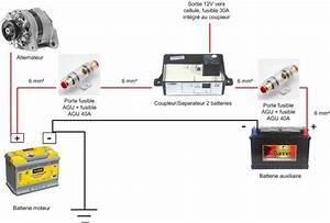 Batterie Renault Trafic : voir le sujet batterie auxiliaire coupleur recharge les ~ Gottalentnigeria.com Avis de Voitures