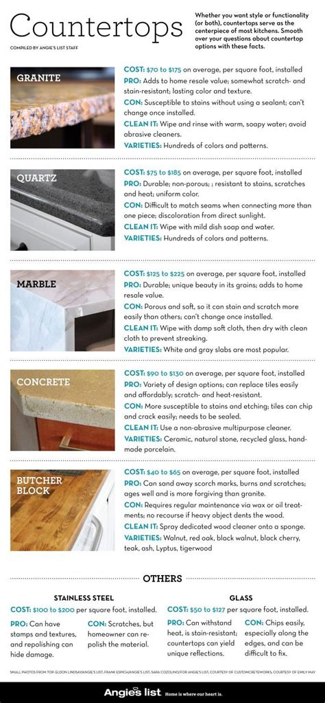 Best 25+ Countertop Prices Ideas Only On Pinterest