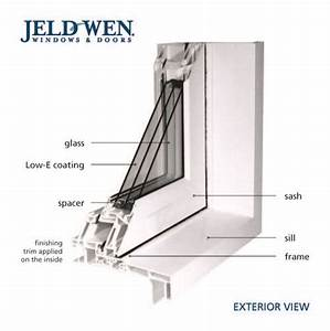Image Result For Window Structure