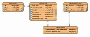 Create Entity-relationship Diagram Using Open Api