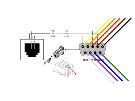Db9 Connector Wiring Diagram wiring pinout needed for rj11 to db9 serial