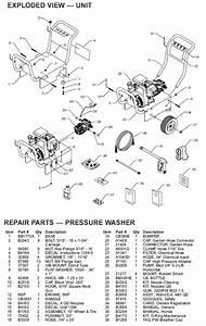 Generac Pressure Washer Model 1294