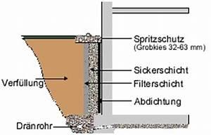 Rigole Selber Bauen : drainagerohr verf llung und co drainagemethoden am und ~ Lizthompson.info Haus und Dekorationen