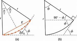 4 2  Intensity In Single-slit Diffraction