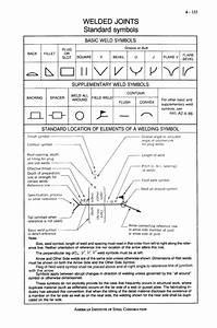 Welding Diagram Symbols