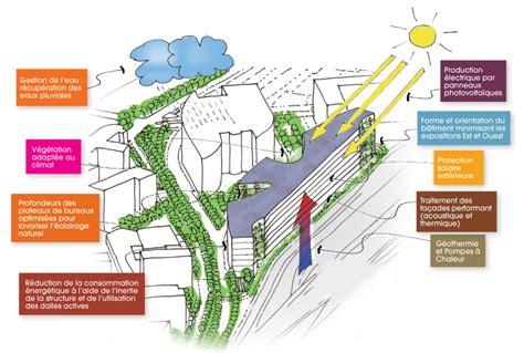 haute qualit 233 environnementale des b 226 timents hqe green office
