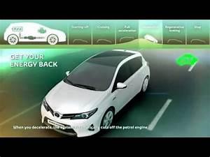 Fonctionnement Hybride Toyota : fonctionnement technologie hybride sur une toyota auris hsd hybrid youtube ~ Medecine-chirurgie-esthetiques.com Avis de Voitures