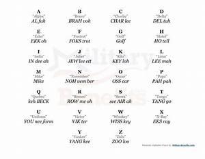 Army Pay Chart 2020 Military Alphabet