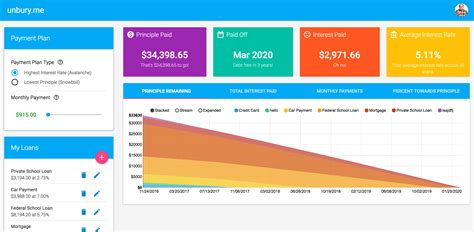 A Simple Tool For Creating A Killer Debt Repayment Plan Snowball Calculator With Payments Debt Snowball