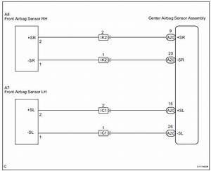 Toyota Sienna Service Manual  Center Airbag Sensor